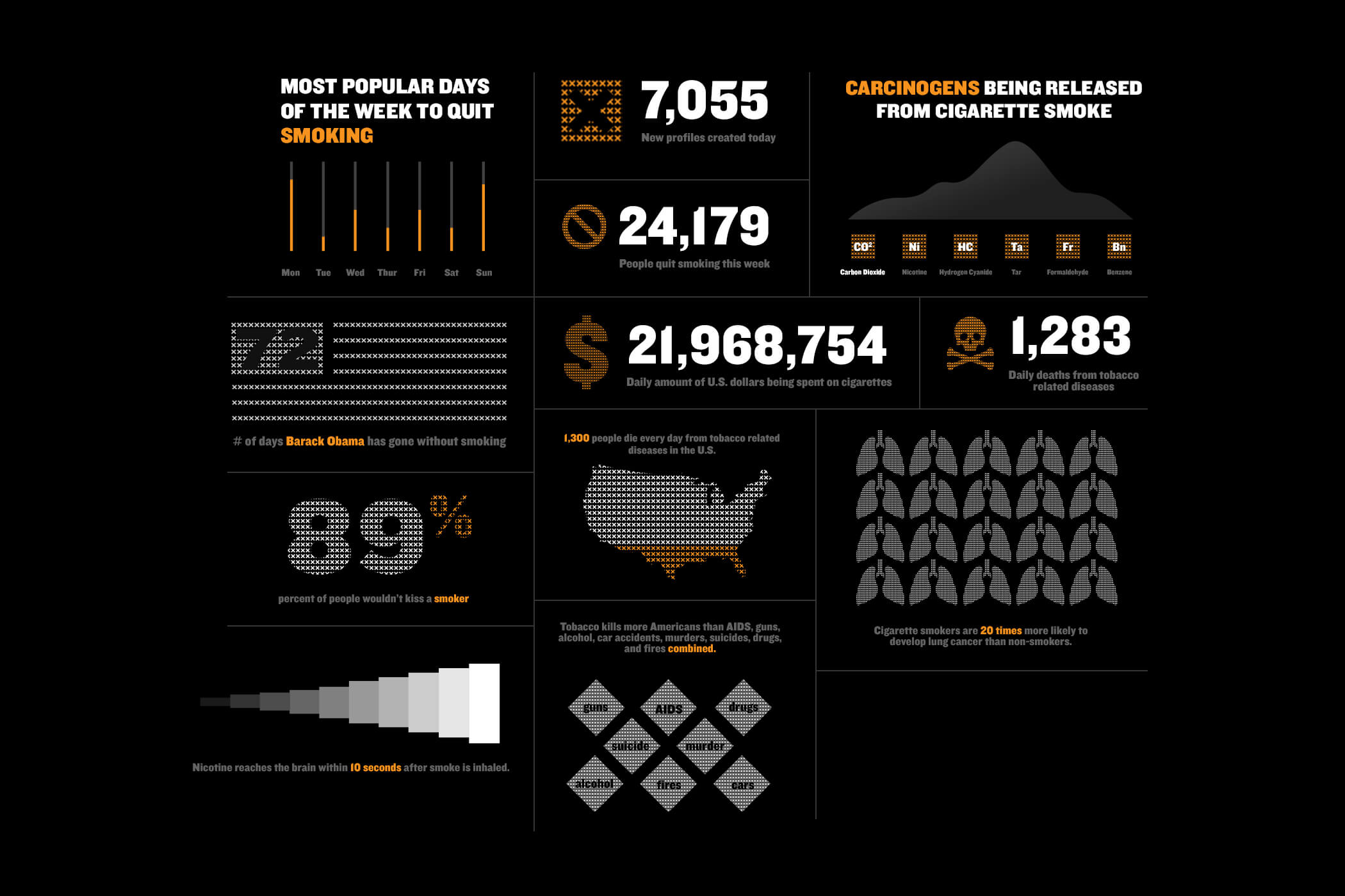 Truth-inforgraphic-tickers